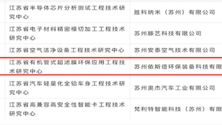 依斯倍江苏省省级工程技术研究中心正式获批