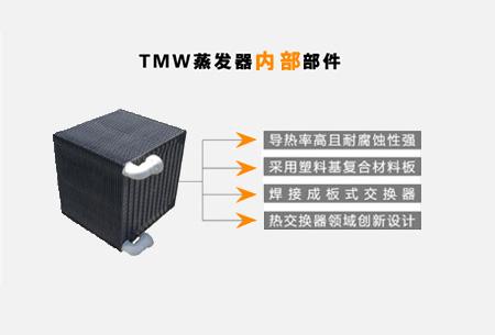 TMW废水蒸发器内部部件